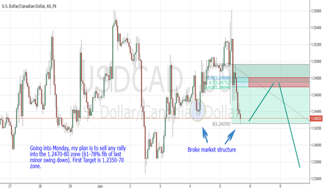 USDCAD: USD/CAD to hit 1.2350-70 zone