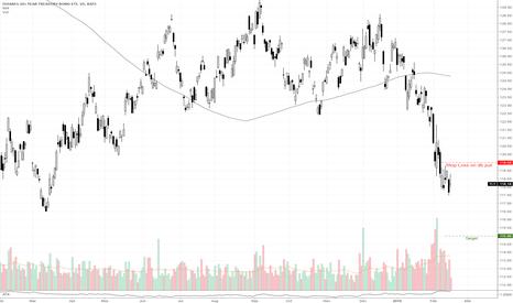 TLT: Short Bonds