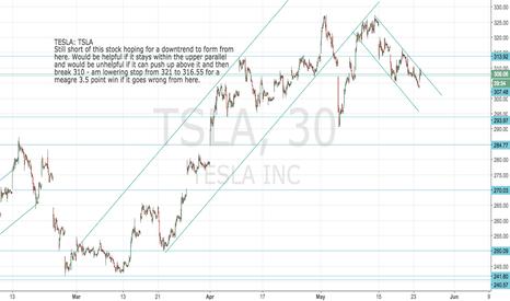 TSLA: TESLA: TSLA Lower stop on shorts to 316.55