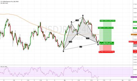 USDJPY: USD/JPY, Long with Cypher Pattern
