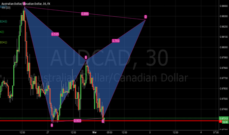 AUDCAD: First Idea Published