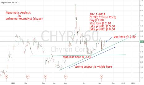 CHYR: Idle Money Investing Ideas