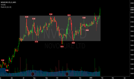 NVCR: nvcr - out of the box