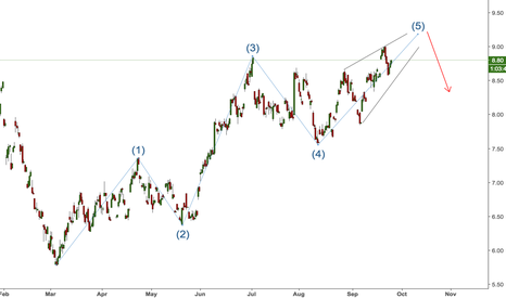 UNG: Possible end of rally from march nearing.