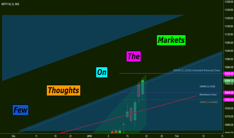 NIFTY: Few thoughts on the market