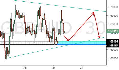 GBPAUD: MY GBPAUD TRADE IDEAS