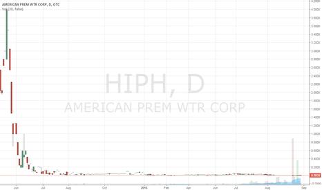 HIPH: wait