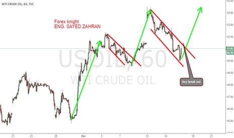 USOIL: crude oil next move