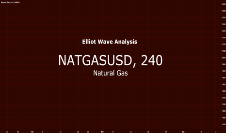 NATGASUSD: Natural Gas vs US Dollar $