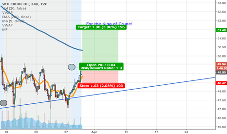 USOIL: Everything is bullish now, not a bear in sight!