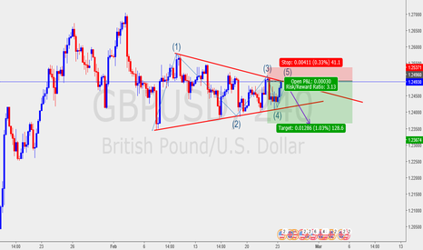 GBPUSD: short term GU
