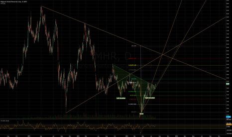 MHR: IHS if breakout 4.33