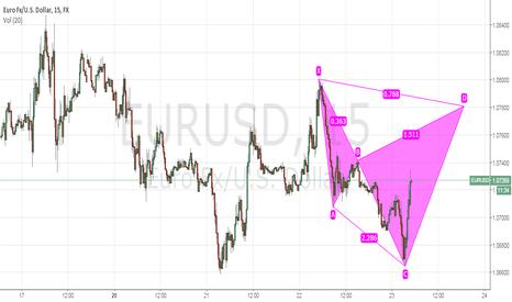 EURUSD: EURUSD 15m TF - Possible bearish cypher
