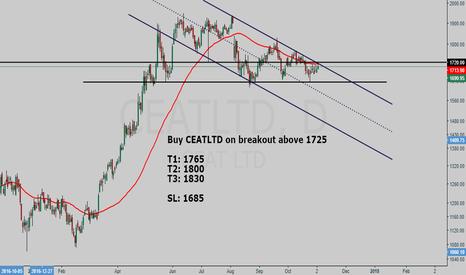 CEATLTD: CEATLTD buy setup - Hunt with tRex