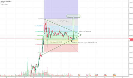 XRPUSD: XRP steadying for an uplift
