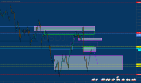 USDJPY: nices tructure