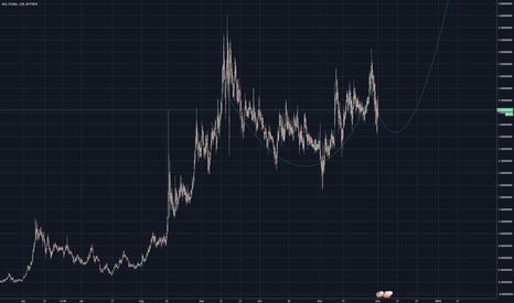 ARKUSD: Handle Forming on Cup and Handle on ARK