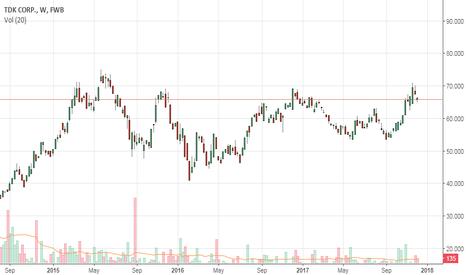 TDK: Buy TDK - a clear winner in the rechargeable battery market