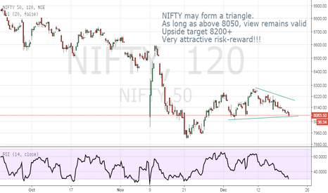 NIFTY: NIFTY - Triangle in the making!