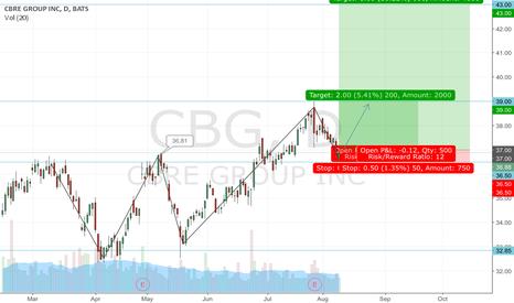 CBG: CBG Long II