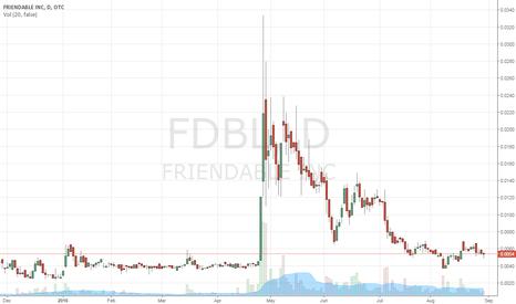 FDBL: wait