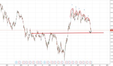 HL: 11-29 HL Chart (by Got Goldies)