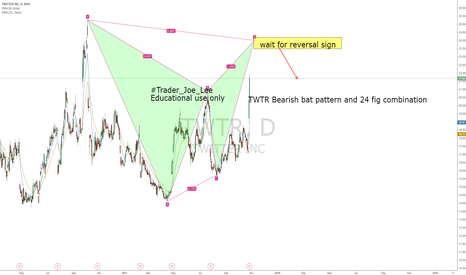 TWTR: TWTR Bearish bat pattern and 24 fig combination