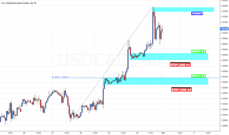 USDCAD: USD/CAD: Weekly Setup for the Week of Feb 2-6