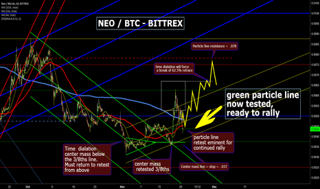 NEOBTC: NEO /  BTC  - MON 11/20/17 REVIEW  - READY TO RALLY, ALL ABOARD!