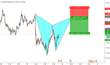 AUDUSD: a possible gartley pattern is to complete