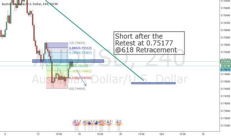 AUDUSD: AUD USD Short after retest of structure @618