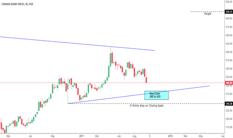 CANBK: Uranium  235 ,  This time its  Kaboom Wanna Know check out