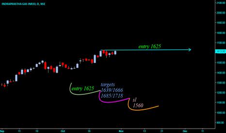 IGL: IGL trading narrow might see range expansion soon