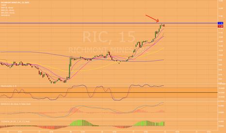 RIC: Bullish: $RIC, $GORO, $PBYI, $FDX ($ARIA, $CLVS to watchout)