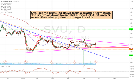 SVU: SVU - Short from 4.33 to 3.53