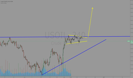 USOIL: Are we getting 60 $ for christmas :)
