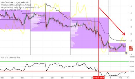 EURUSD: eur/usd transaction récente