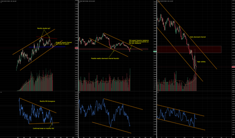 ZN1!: Longer term position opportunity to short US 10 Year T-Note...