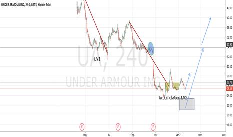 UA: Under Armour UA