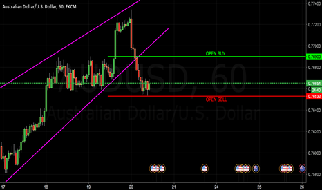 AUDUSD: [AUDUSD] Trade with open positions