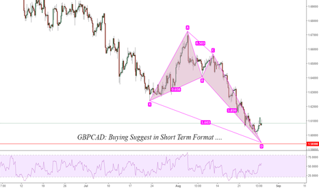 GBPCAD: GBPCAD: Buying Observation ....
