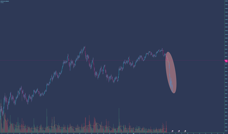 "XBTEUR: Next quick BTC / EUR ""analysis"""