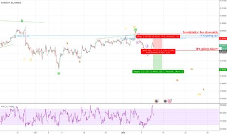 EURGBP: Is that 5 down? EURGBP Short?