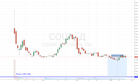 COUP: coup
