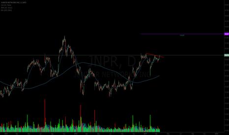 JNPR: #JNPR inverted HS popping off