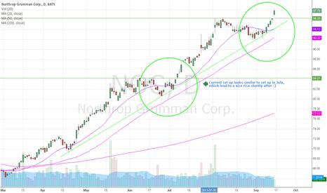 NOC: Better view