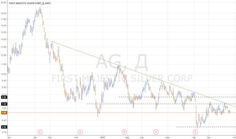 AG: Без плечей. AG: ловим рост до 9.5. Ч.7