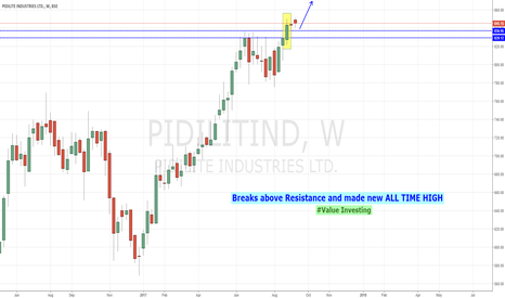 "PIDILITIND: Pidilite Ind - Breaking to new ""All Time High"""