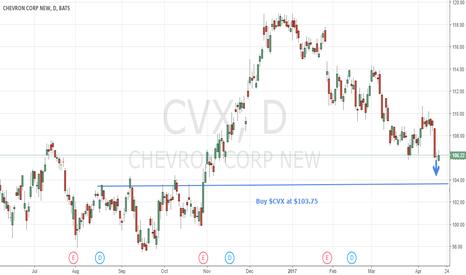CVX: Swing Trade Buy Level On $CVX