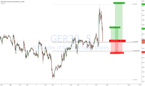 GER30: dax another shot